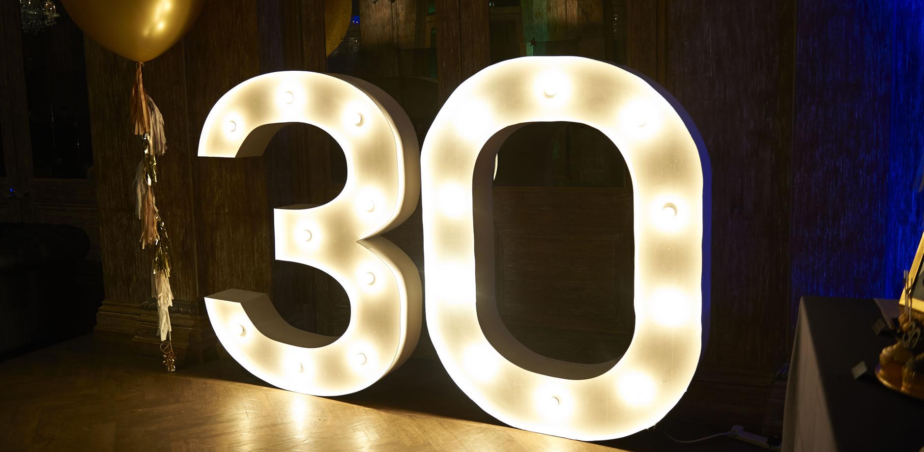 leanne-30th-banner4